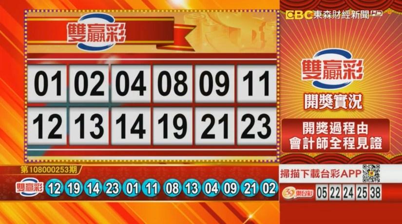 雙贏彩中獎號碼》第108000253期 民國108年10月22日