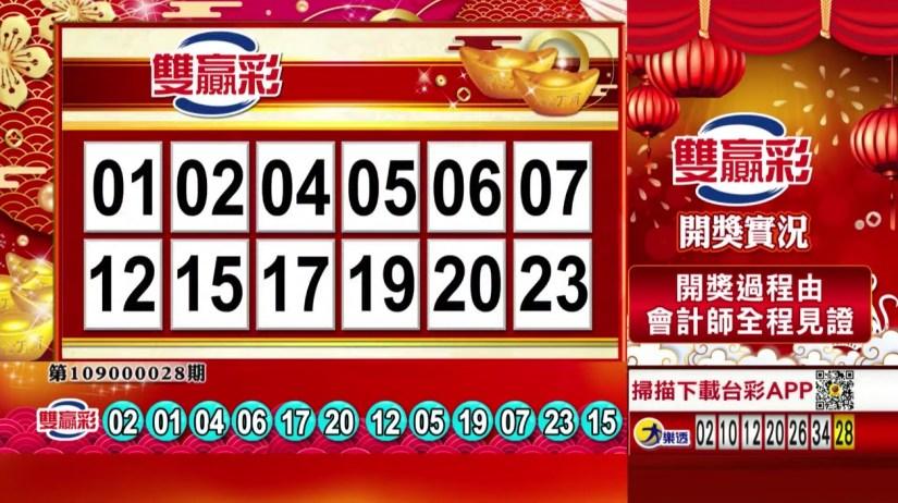 雙贏彩中獎號碼》第109000028期 民國109年2月1日 《雙贏彩 開獎號碼》