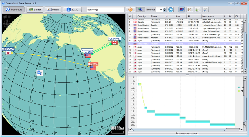 Open Visual Traceroute