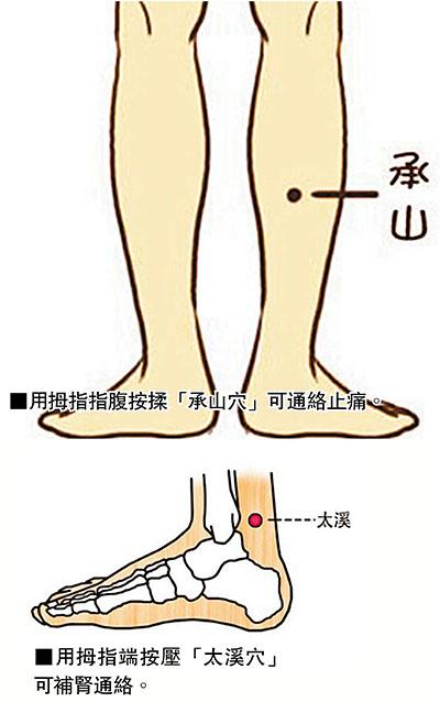 足跟痛的中醫護理 - 香港文匯報