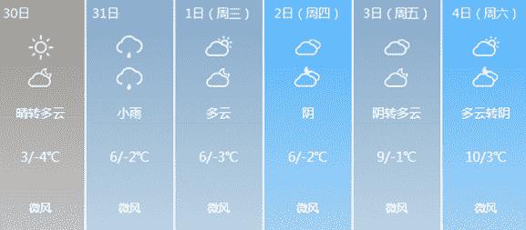 昆山穿衣指數 天氣預報30天查詢百度 未來15天天氣預報昆山 - 魏城資訊網