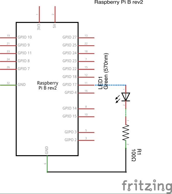 wiringpi c