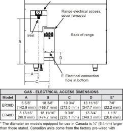 dacor renaissance gas electrical access dimensions  [ 813 x 1080 Pixel ]