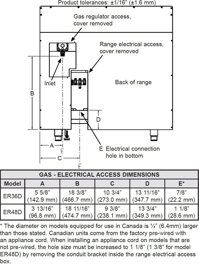 hight resolution of dacor renaissance gas electrical access dimensions