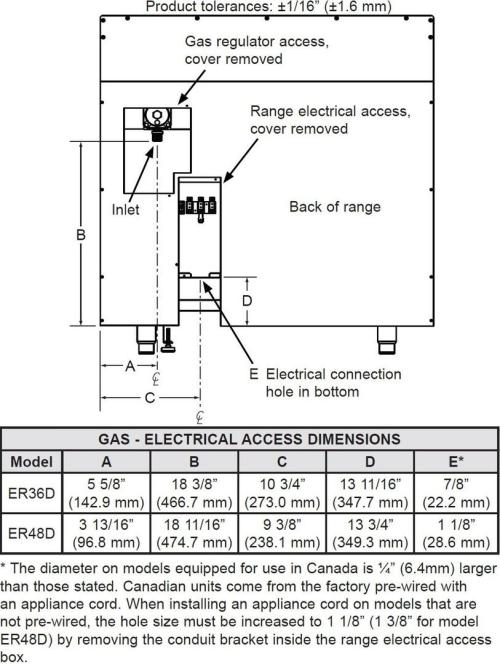 small resolution of dacor renaissance gas electrical access dimensions
