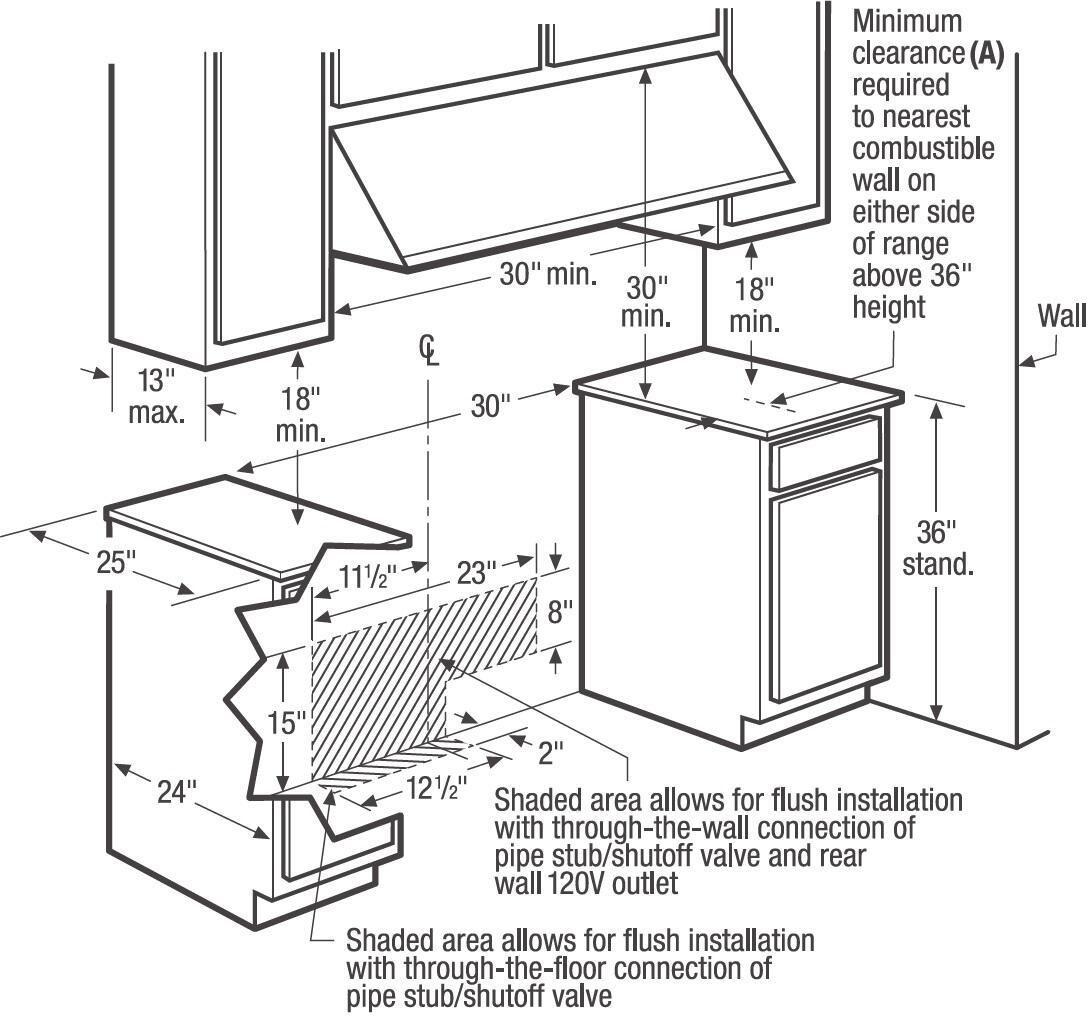 Viking Professional Range User Manual