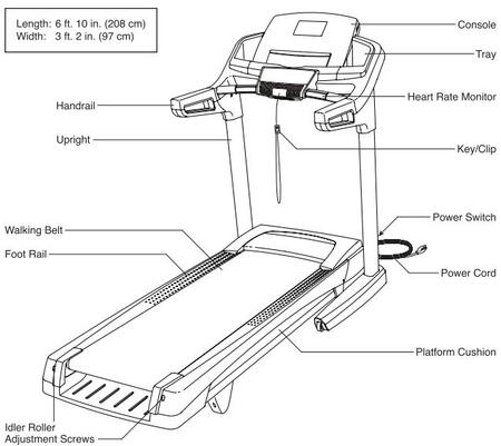 Reebok RBTL19013 1910 Treadmill with Zigtech Cushioning