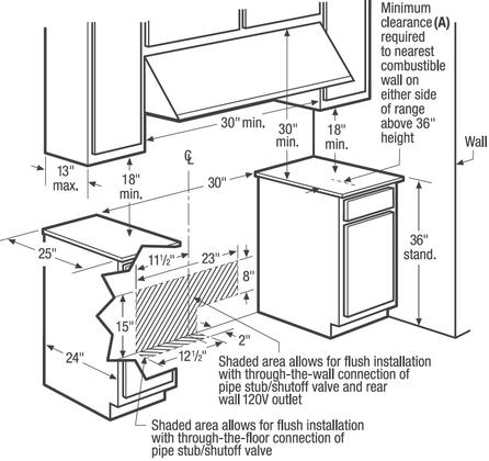 Outdoor Electric Outlet Installation Receptacle