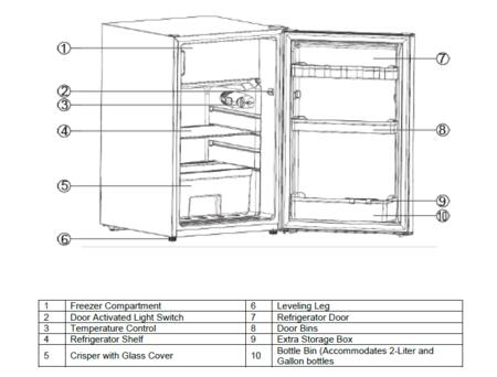 Avanti RMX45B3S 22 Inch Freestanding Compact Refrigerator