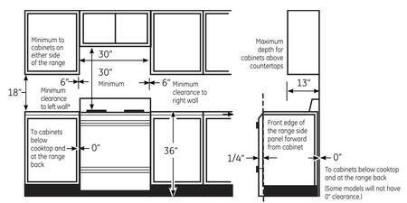Wiring Kitchen Appliances Kitchen Installation Wiring