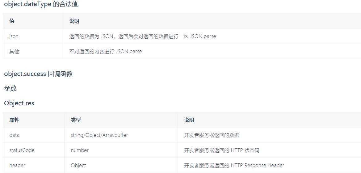 微信小程序:request前后端交互-布布扣-bubuko.com