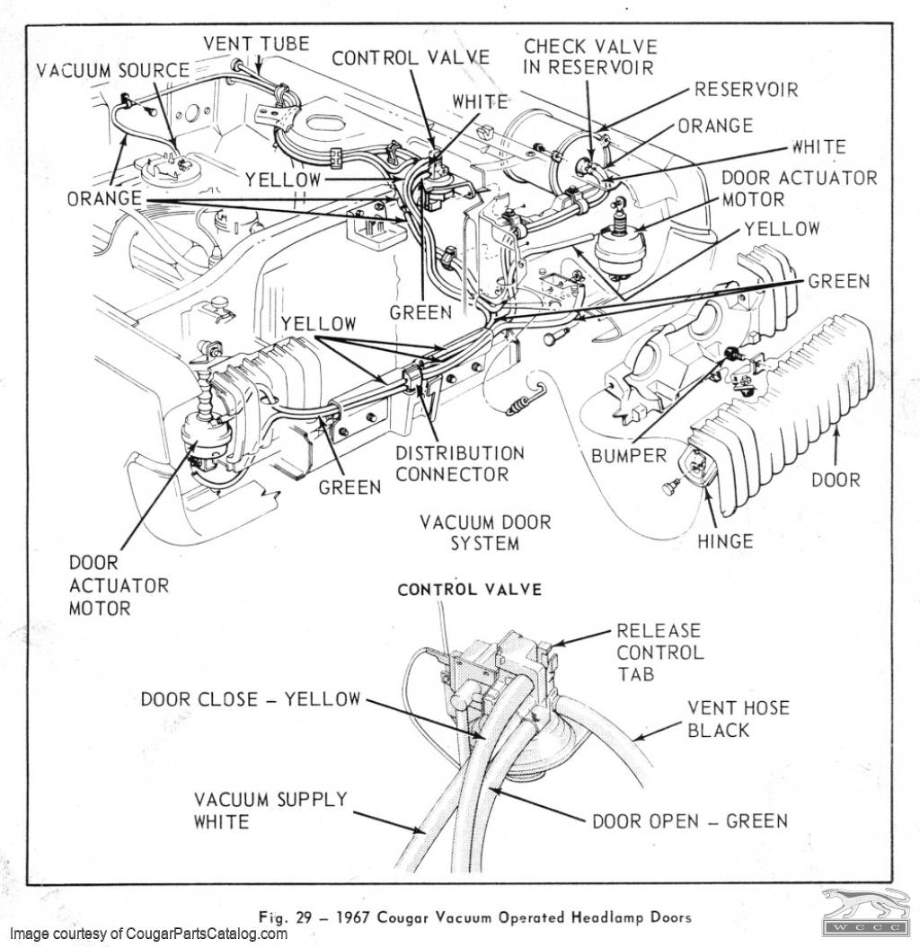68 Mercury Cougar Wiring Diagram