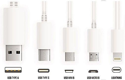 USB-C 逐漸成為主流