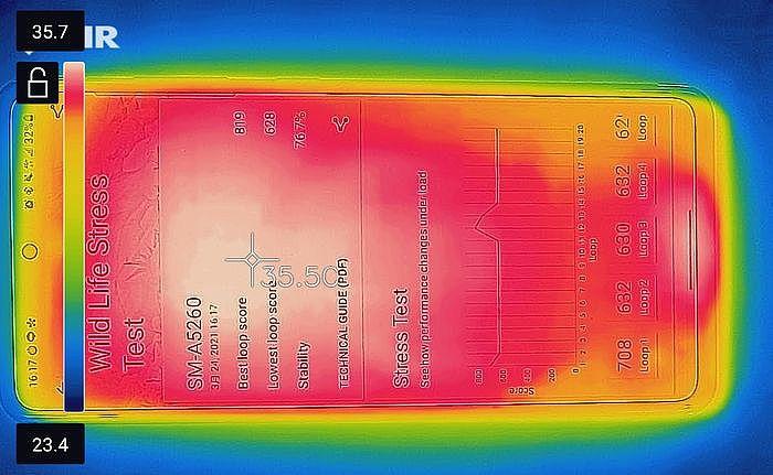 3D Mark Wild Life Stress Test(循環 20 次)正面最高溫 35.7℃