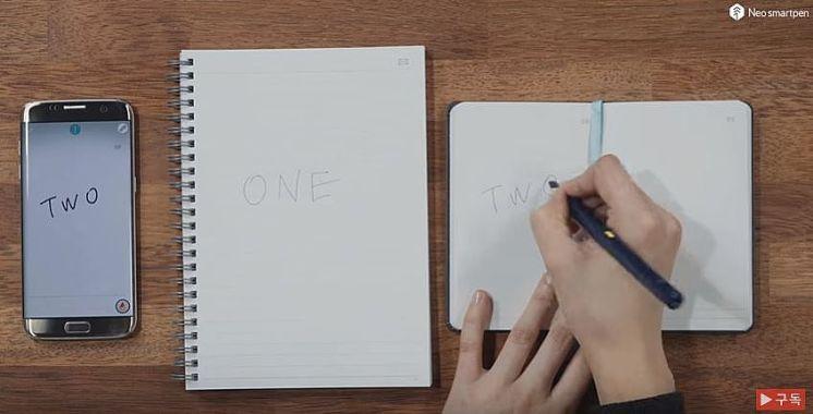 不論寫在哪一頁、哪一本筆記本,NeosmartPen M1 都會幫你記錄下來!