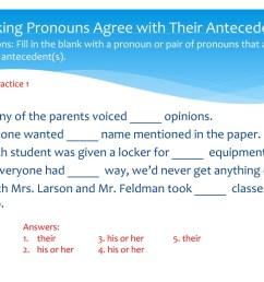 PPT - Midterm Grammar Review PowerPoint Presentation [ 768 x 1024 Pixel ]