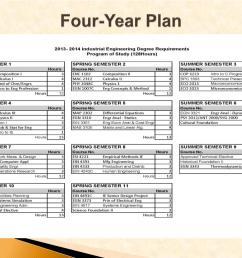 four year plan [ 1024 x 768 Pixel ]