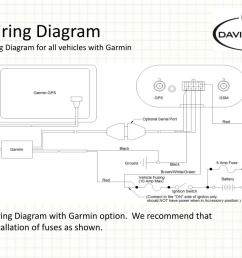 wiring diagramwiring diagram for all vehicles with garmin wiring  [ 1024 x 768 Pixel ]