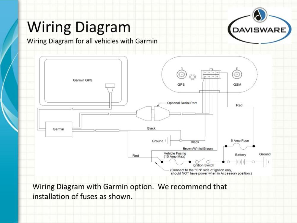 medium resolution of wiring diagramwiring diagram for all vehicles with garmin wiring