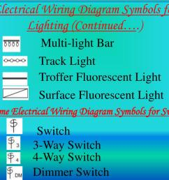 electrical wiring diagram symbols for lighting  [ 1024 x 768 Pixel ]