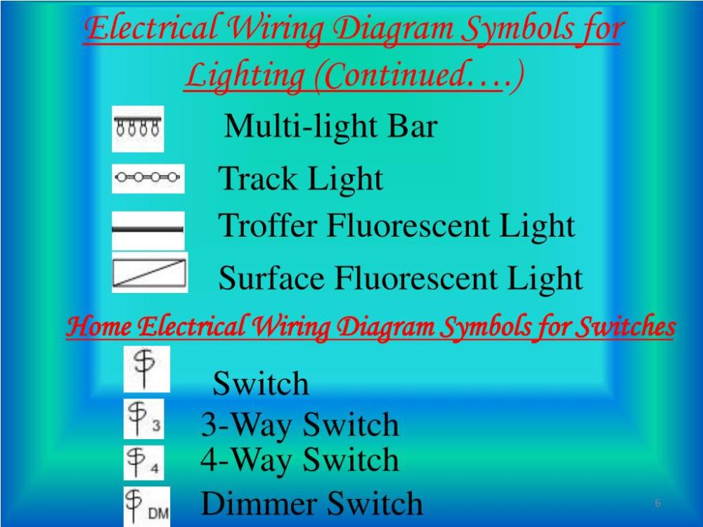 medium resolution of electrical wiring diagram symbols for lighting