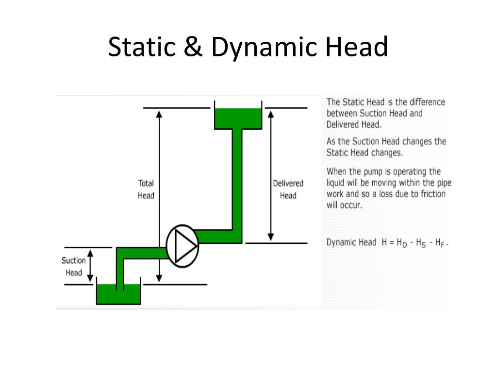 PPT - Pumps and Pumping Theory PowerPoint Presentation. free download - ID:1562789