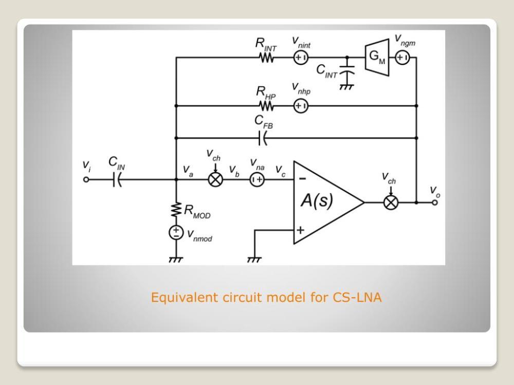medium resolution of equivalent circuit model for cs lna