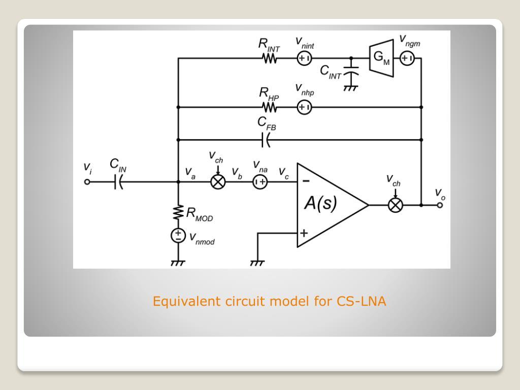 hight resolution of equivalent circuit model for cs lna