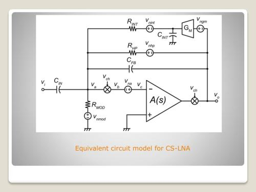 small resolution of equivalent circuit model for cs lna