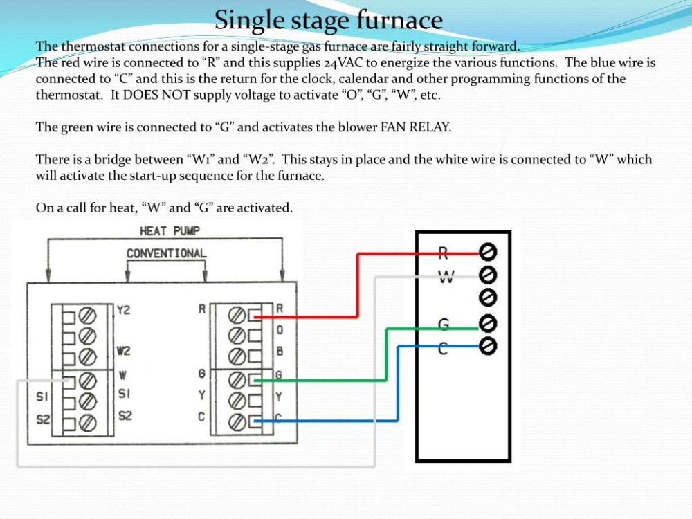 medium resolution of  thermostat connections for a single stage gas furnace are fairly straight forward the red wire is connected to r and this supplies 24vac to energize