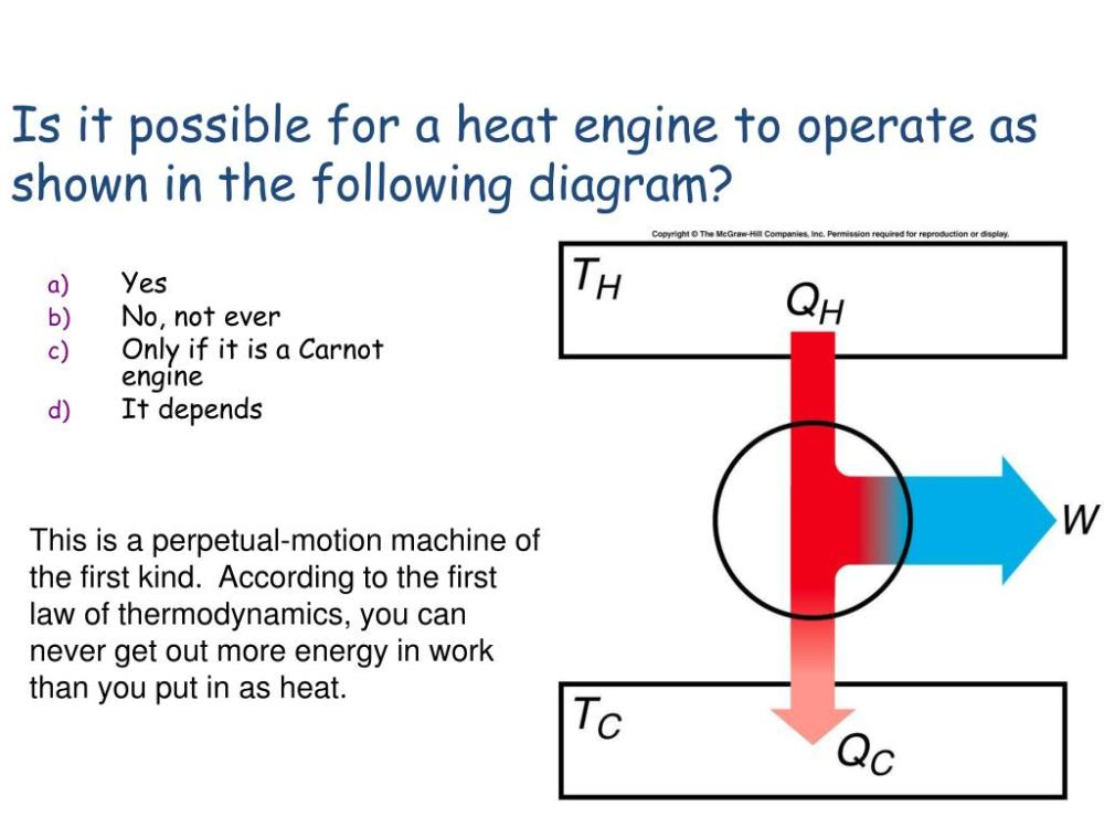 medium resolution of is it possible for a heat engine to operate as shown in the following diagram