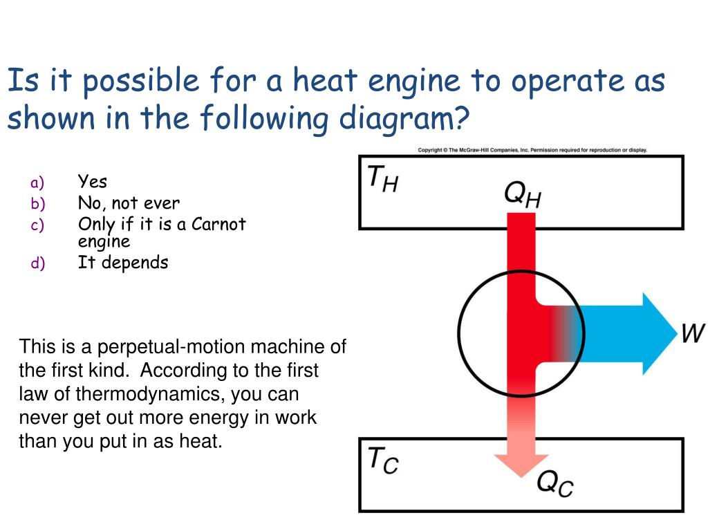 hight resolution of is it possible for a heat engine to operate as shown in the following diagram