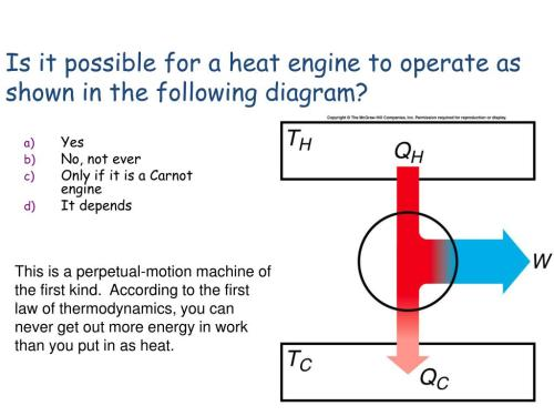small resolution of is it possible for a heat engine to operate as shown in the following diagram
