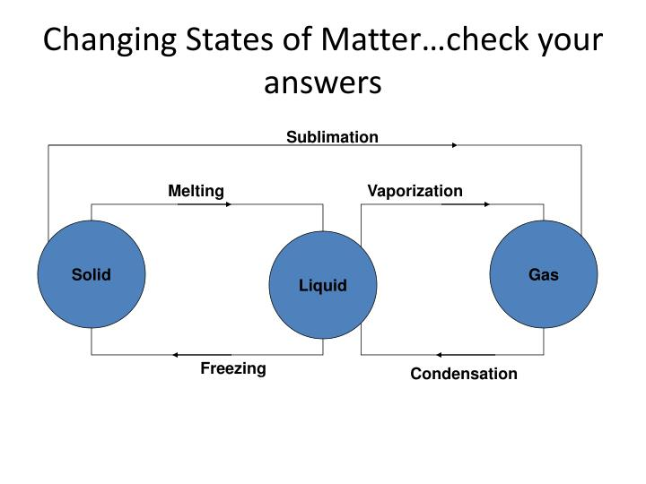 states of matter change diagram 2016 ford focus st radio wiring ppt - changing notes powerpoint presentation id:1597732