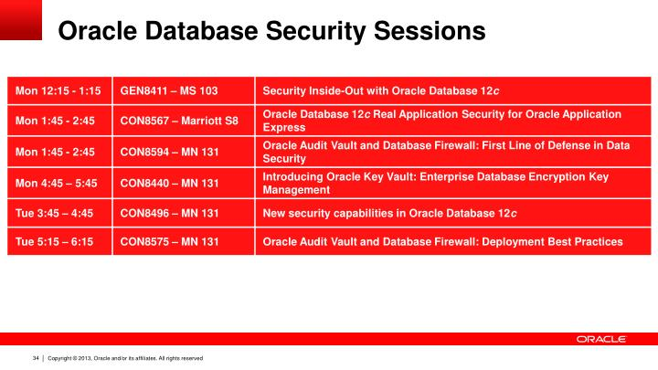 Database Security Guide 11gr2