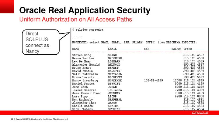 Oracle Real Application Security 12c