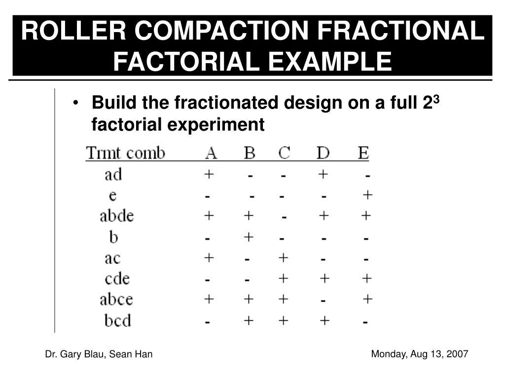 23 Full Factorial Experimental Design