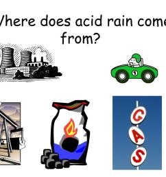 where does acid rain come from  [ 1024 x 768 Pixel ]