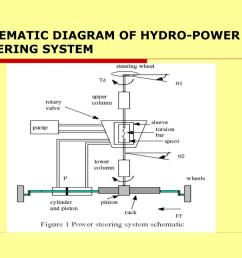 power steering schematic wiring diagram name hydraulic power steering schematic power steering schematic [ 1024 x 768 Pixel ]