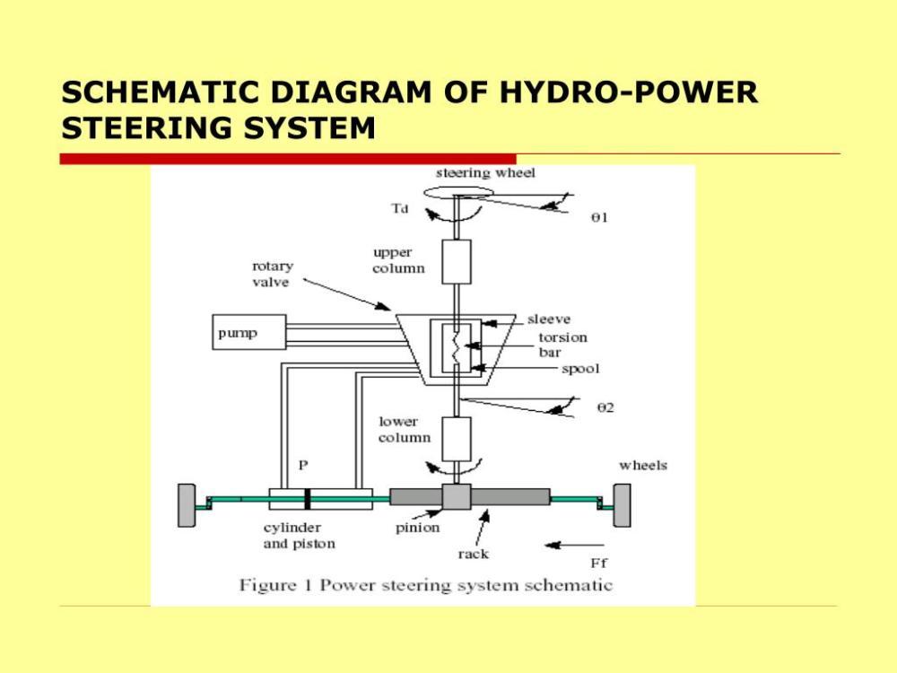 medium resolution of power steering schematic wiring diagram name hydraulic power steering schematic power steering schematic