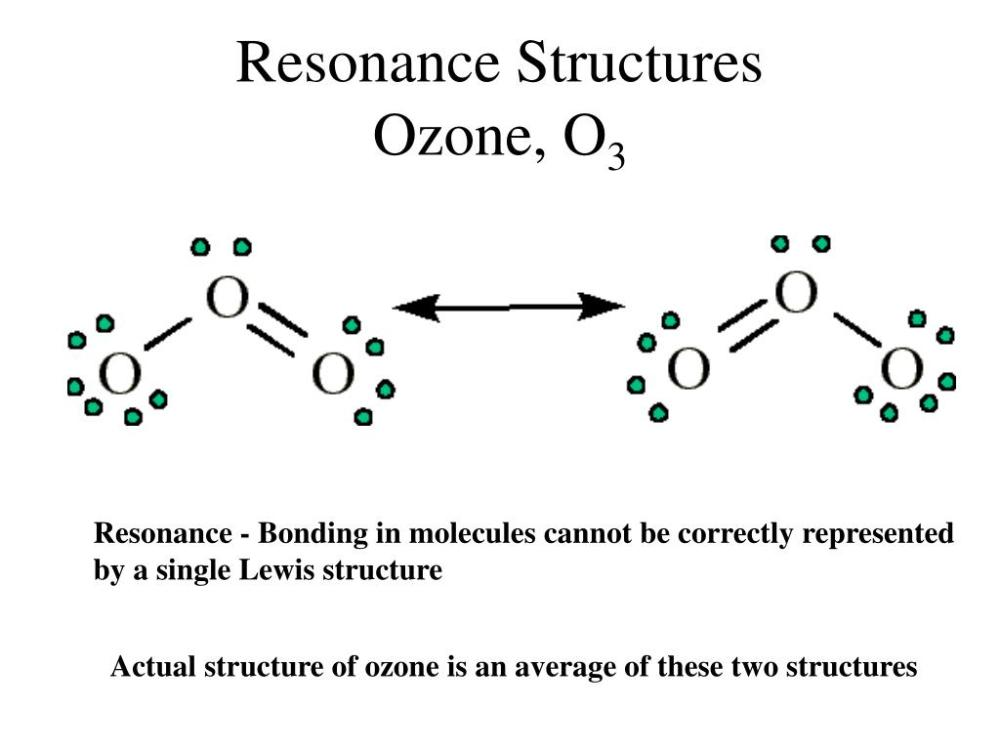 medium resolution of ppt electron dot structures powerpoint presentation id 1775299resonance structuresozone o3 resonance bonding in molecules cannot