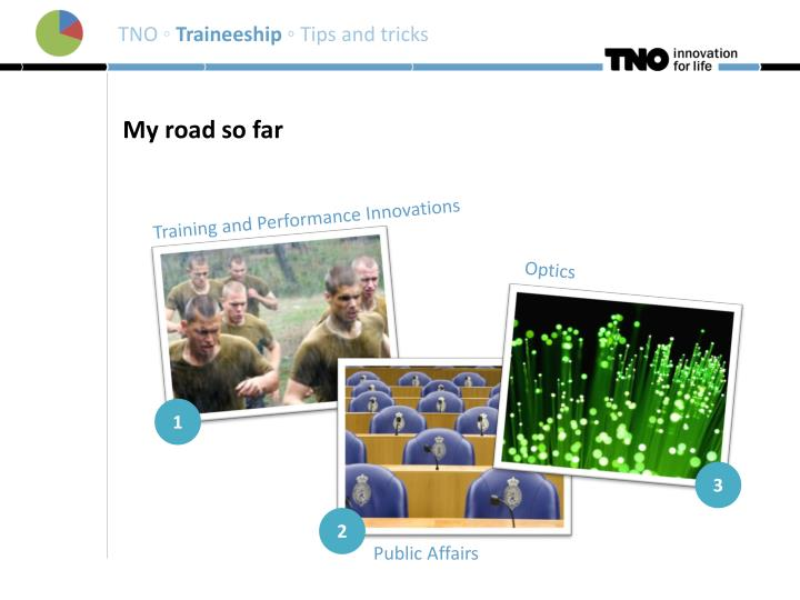 PPT Step Out Of Your Comfort Zone! TNO Traineeship