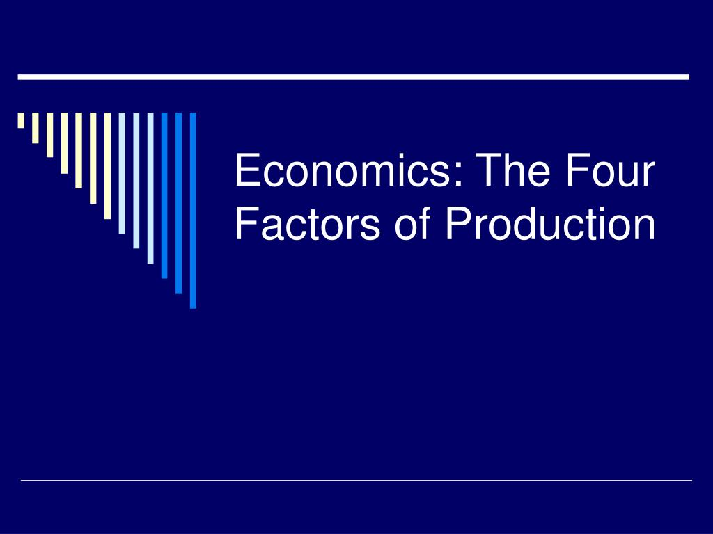 Four Factors Of Production Economics Factors Of