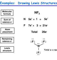 ppt guidelines drawing lewis structures powerpoint presentationx f 7e 3 u003d 21e x examples drawing [ 1024 x 768 Pixel ]
