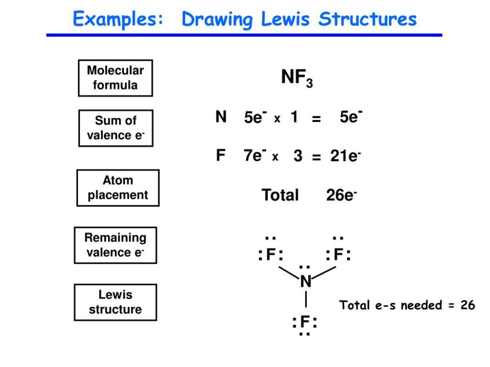 medium resolution of ppt guidelines drawing lewis structures powerpoint presentationx f 7e 3 u003d 21e x examples drawing