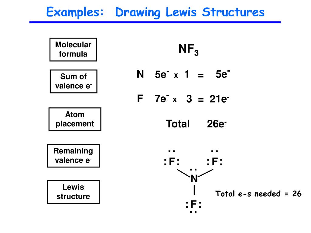 hight resolution of ppt guidelines drawing lewis structures powerpoint presentationx f 7e 3 u003d 21e x examples drawing