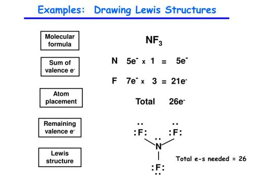 small resolution of ppt guidelines drawing lewis structures powerpoint presentationx f 7e 3 u003d 21e x examples drawing