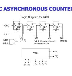 ic asynchronous counters [ 1024 x 768 Pixel ]