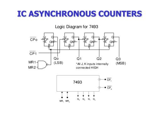 small resolution of ic asynchronous counters