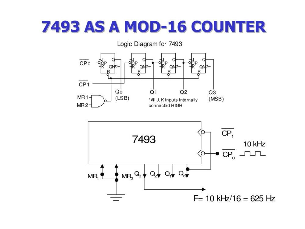 medium resolution of 7493 as a mod 16 counter